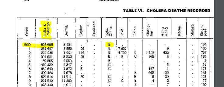 cholera-1900-data