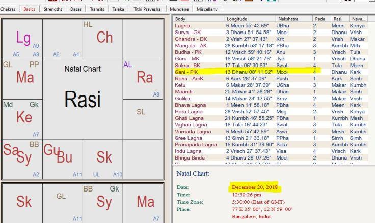 covid-chart-dec-2018